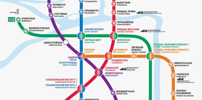 Схема Питерского метро